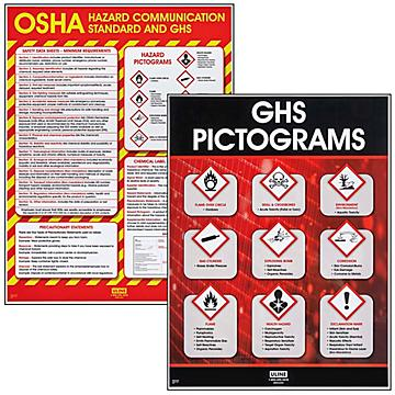 GHS Compliance Posters
